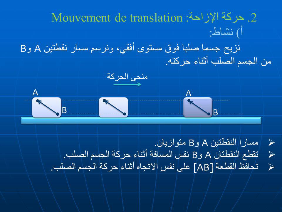 2. حركة الإزاحة:Mouvement de translation أ) نشاط: