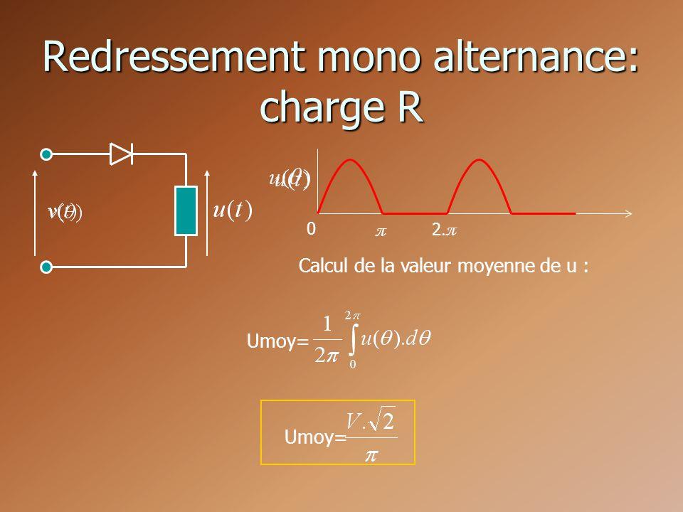 Redressement mono alternance: charge R