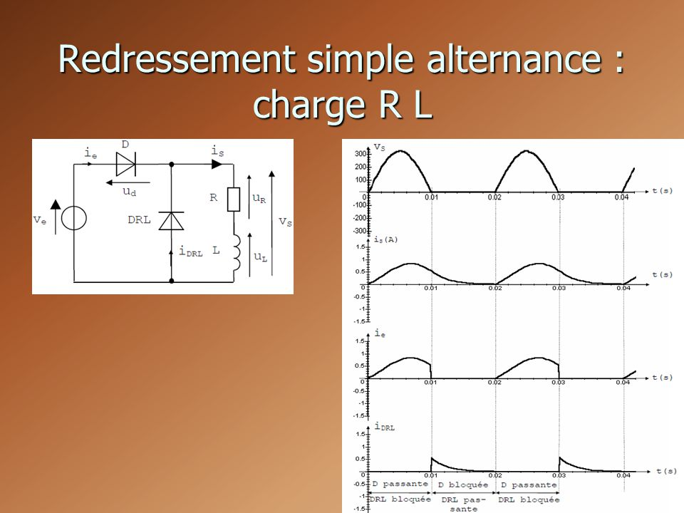 Redressement simple alternance : charge R L