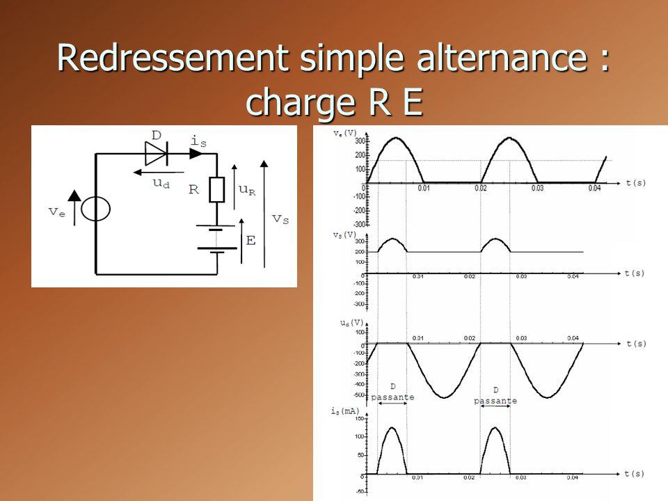 Redressement simple alternance : charge R E