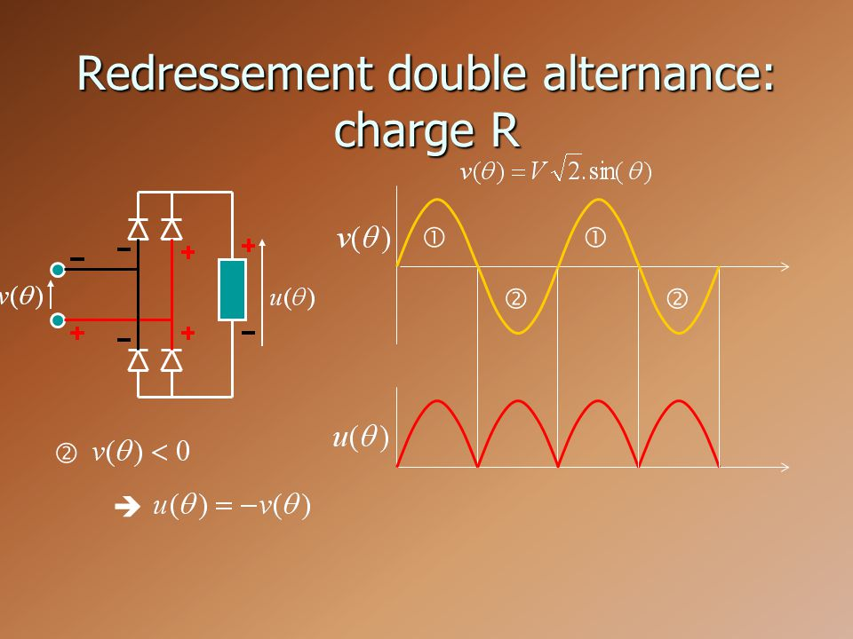 Redressement double alternance: charge R