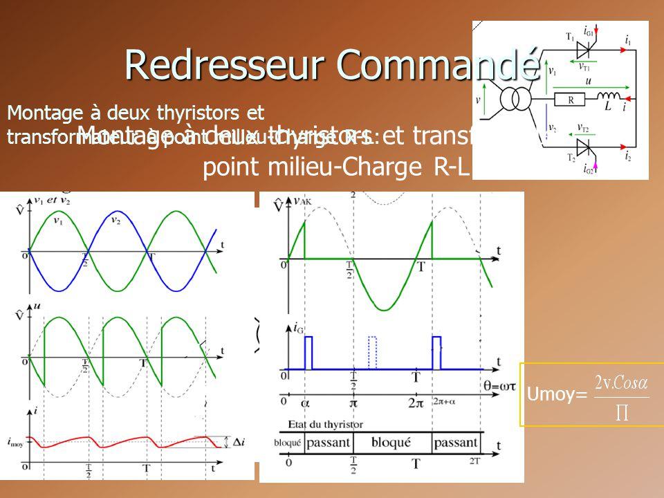 Montage à deux thyristors et transformateur à point milieu-Charge R-L: