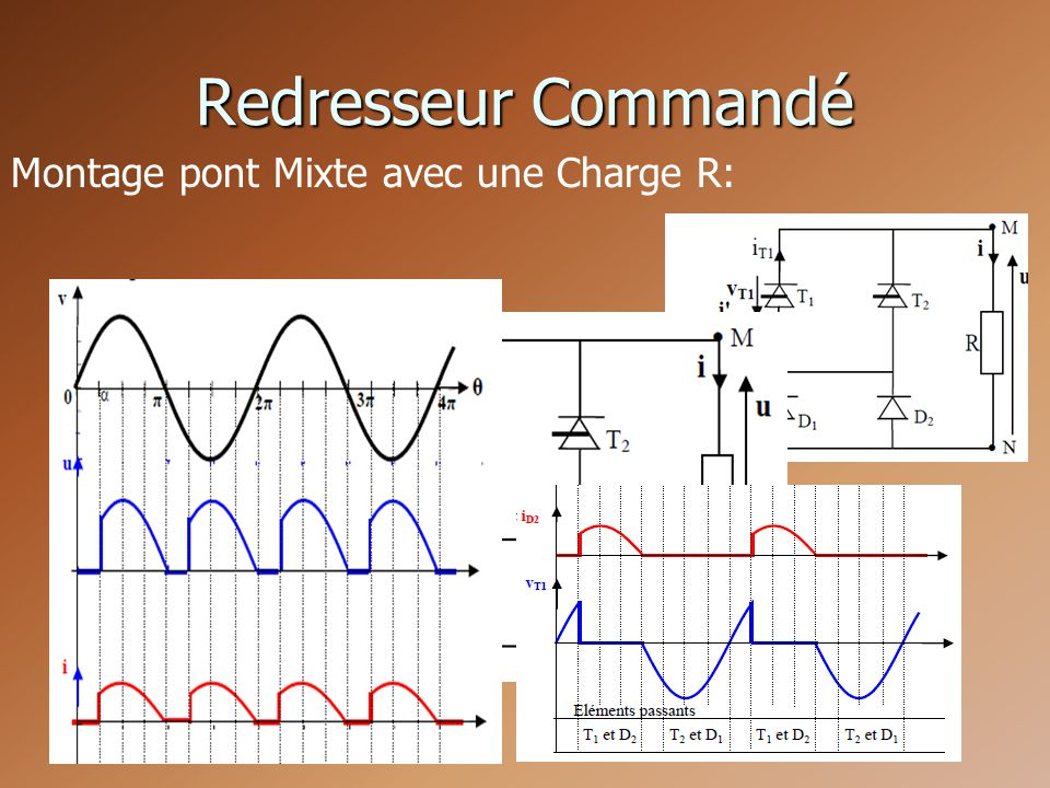Redresseur Commandé Montage pont Mixte avec une Charge R: