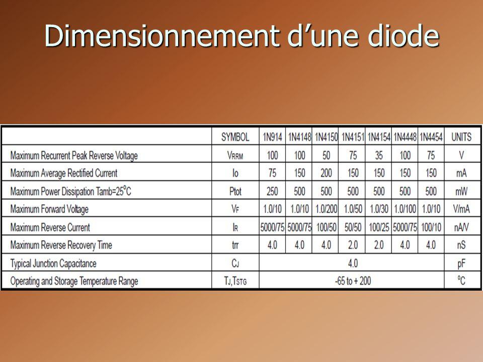 Dimensionnement d'une diode