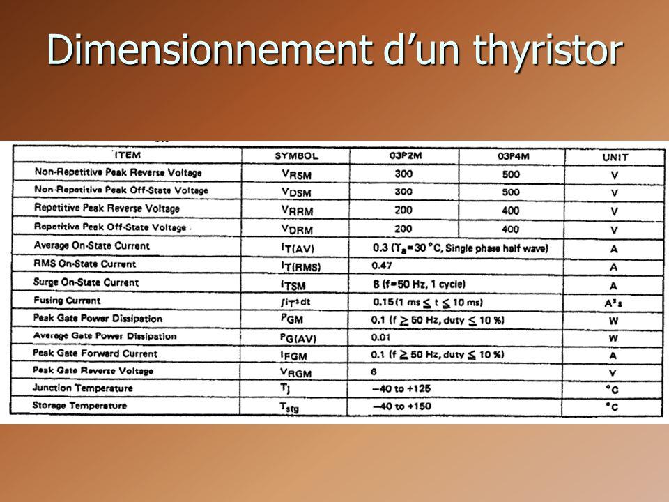 Dimensionnement d'un thyristor