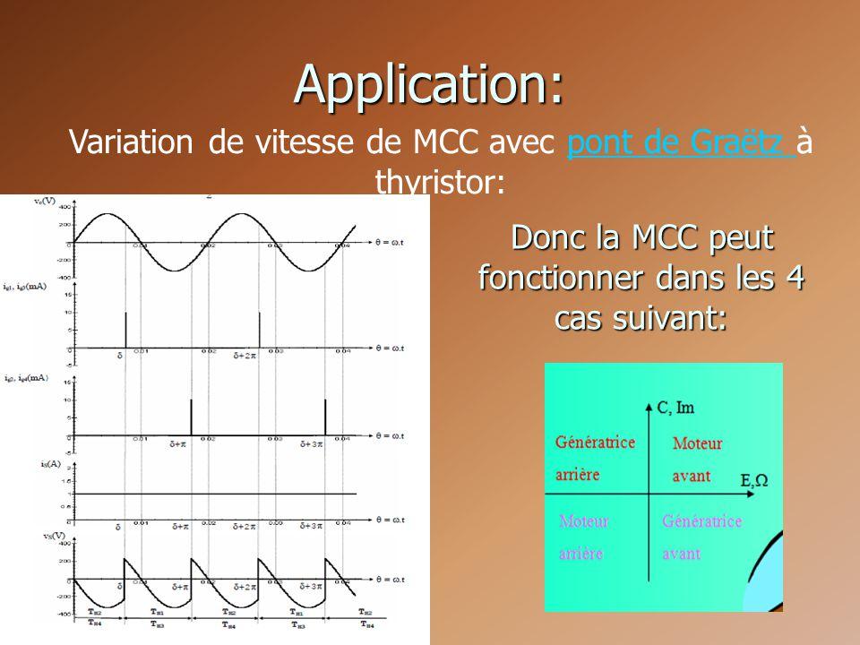Application: Variation de vitesse de MCC avec pont de Graëtz à thyristor: Donc la MCC peut fonctionner dans les 4 cas suivant: