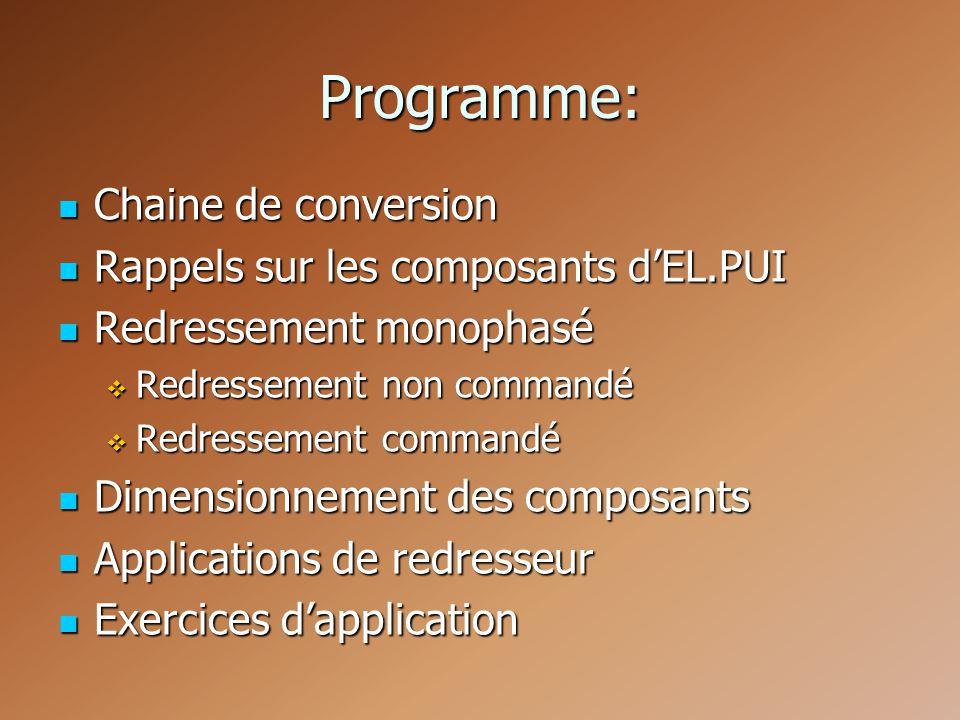 Programme: Chaine de conversion Rappels sur les composants d'EL.PUI