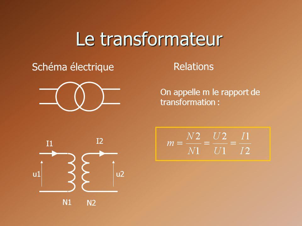Le transformateur Schéma électrique Relations