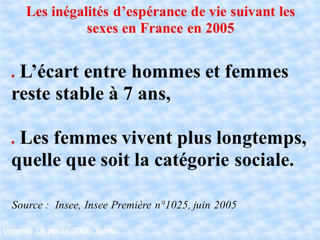 Les inégalités d'espérance de vie suivant les sexes en France en 2005