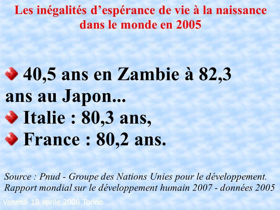 Les inégalités d'espérance de vie à la naissance dans le monde en 2005