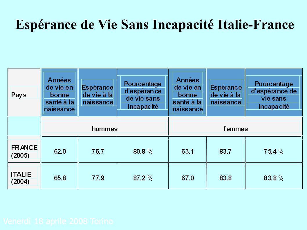 Espérance de Vie Sans Incapacité Italie-France