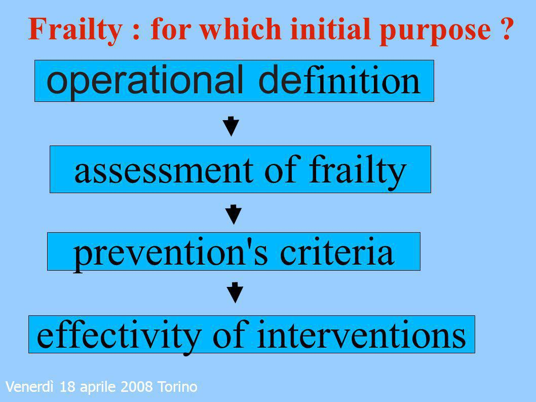 Frailty : for which initial purpose