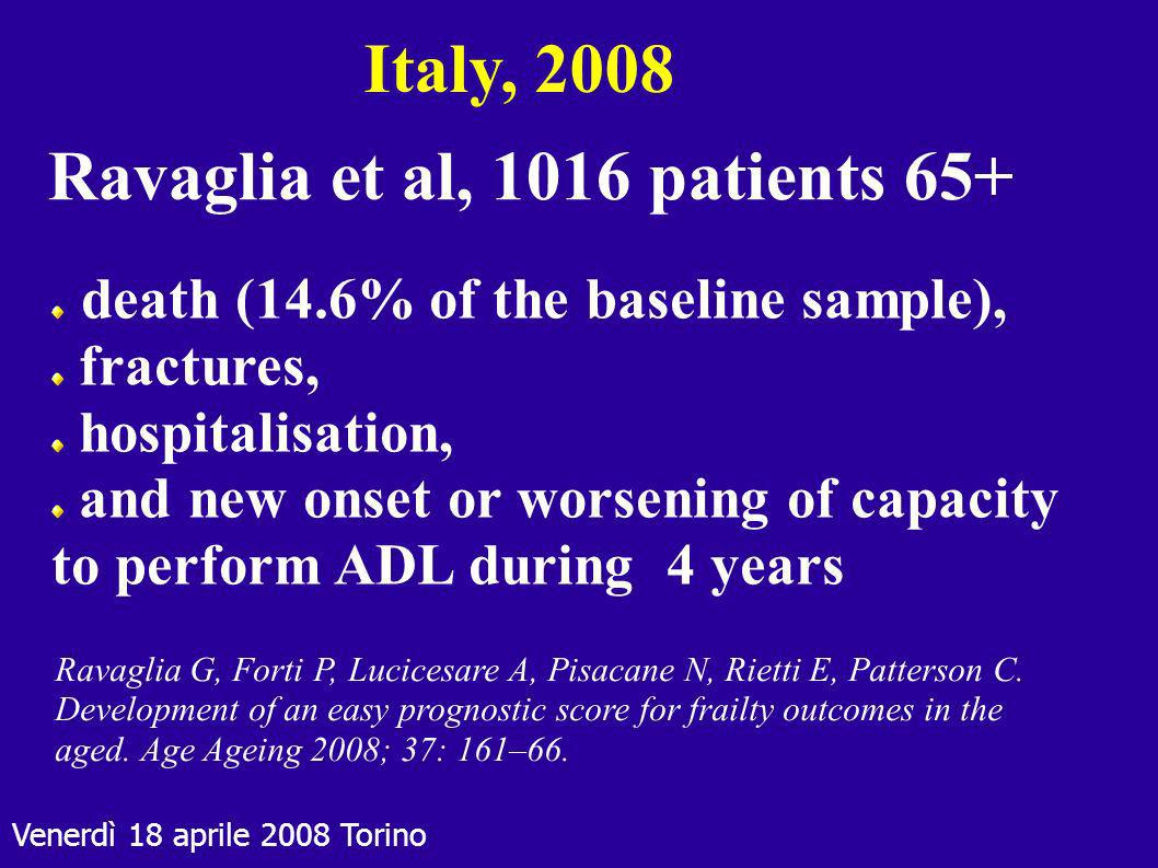 Ravaglia et al, 1016 patients 65+