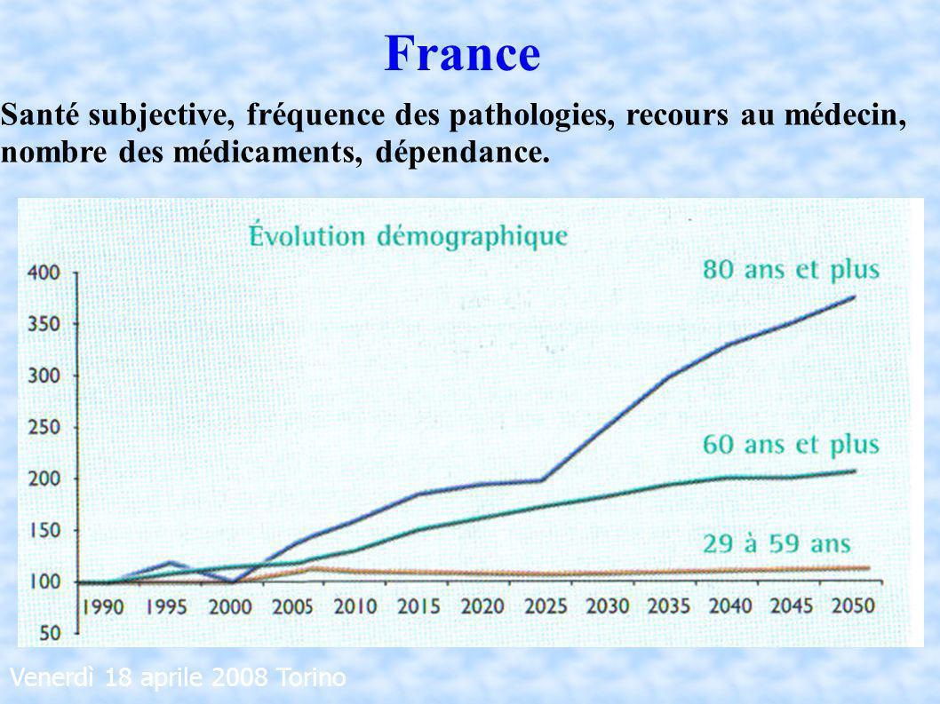 France Santé subjective, fréquence des pathologies, recours au médecin, nombre des médicaments, dépendance.