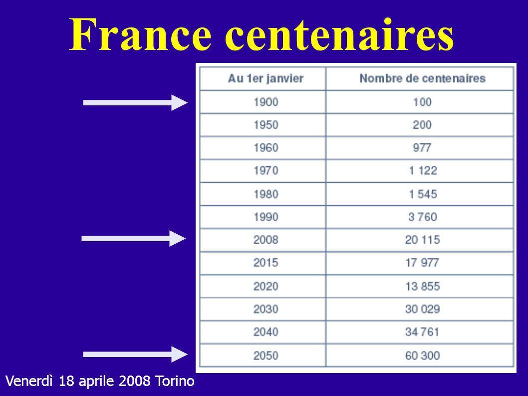 France centenaires