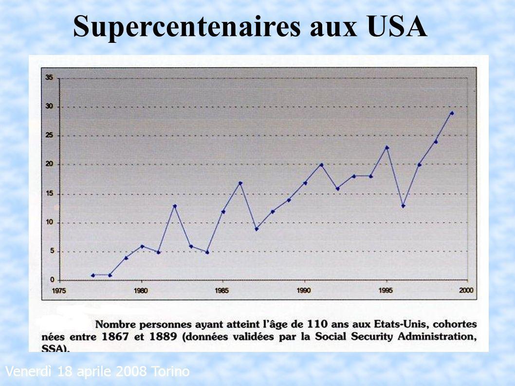 Supercentenaires aux USA
