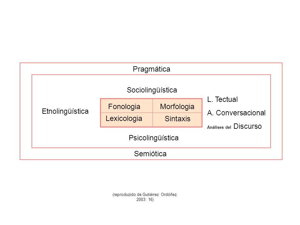 (reproduzido de Gutiérrez Ordóñez, 2003: 16)