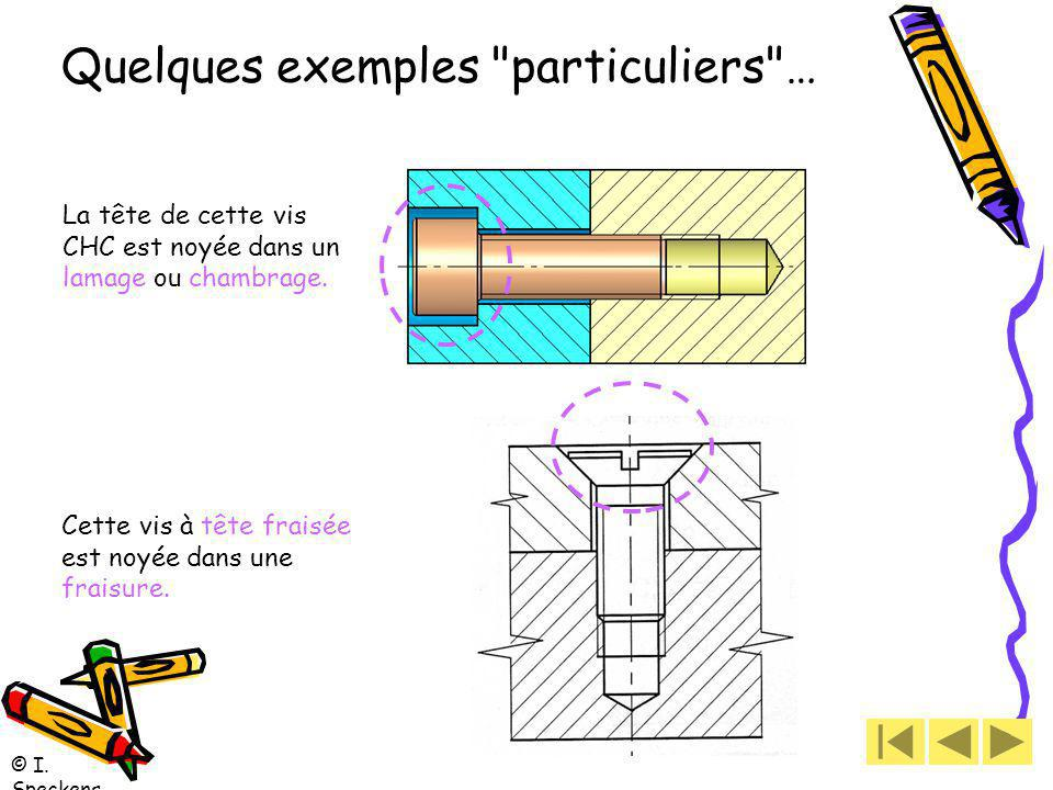 Quelques exemples particuliers …