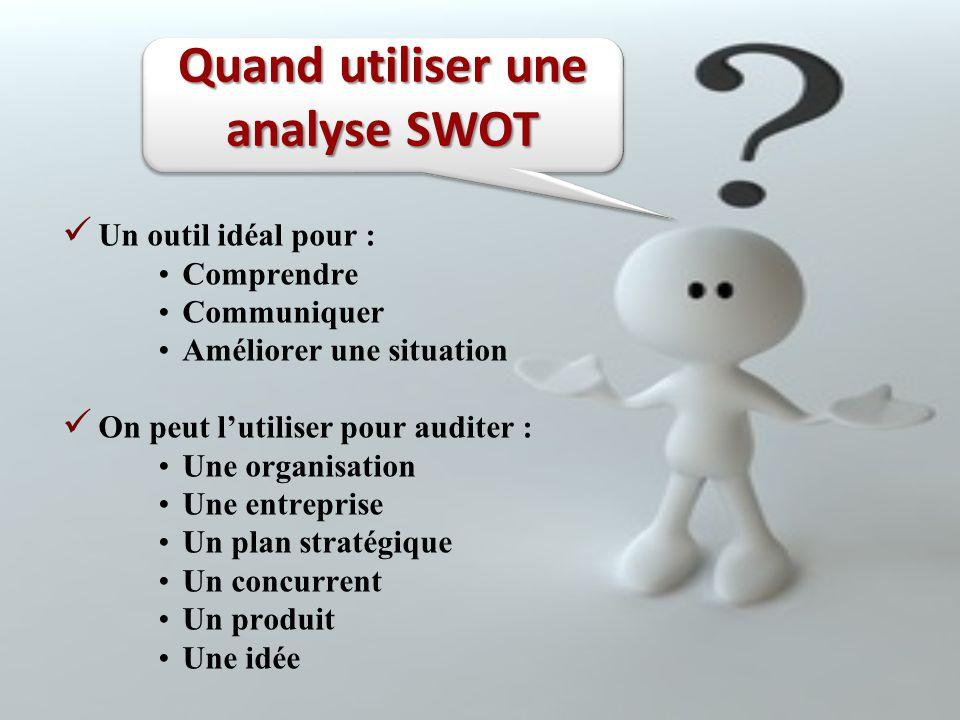 Quand utiliser une analyse SWOT