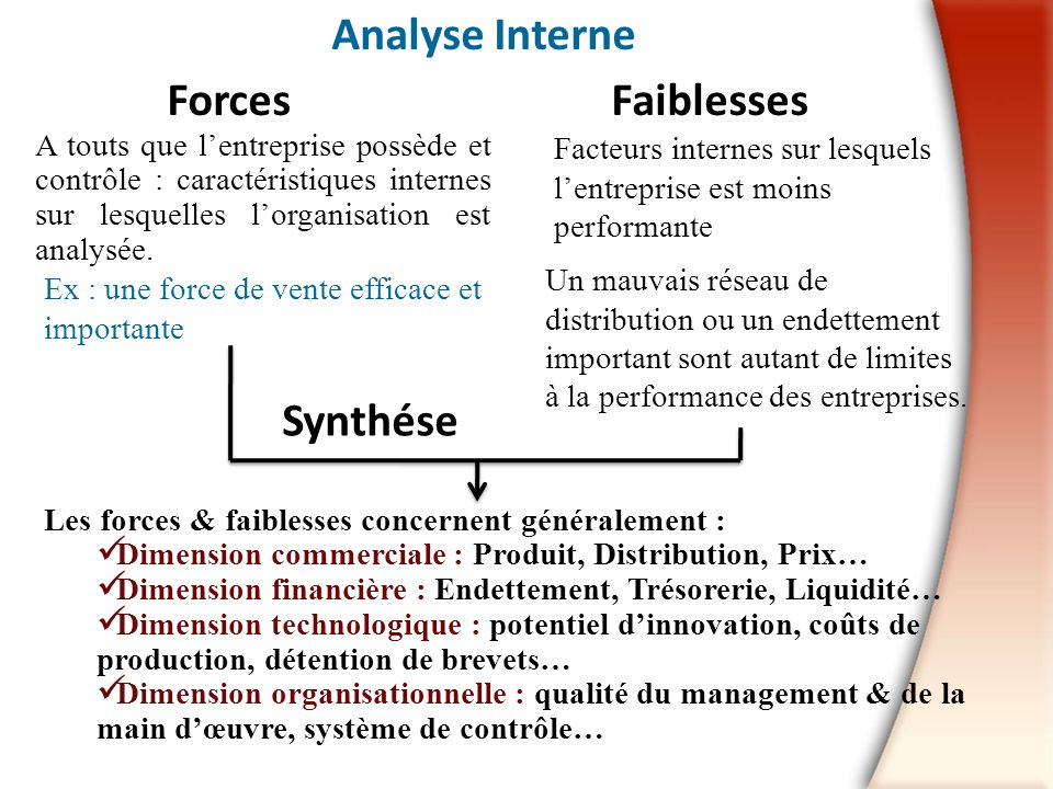Analyse Interne Forces Faiblesses Synthése