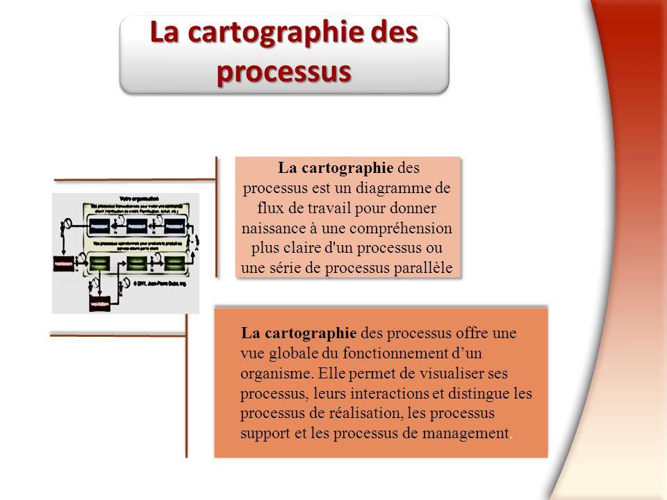La cartographie des processus