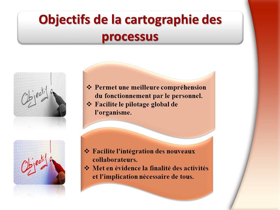 Objectifs de la cartographie des processus