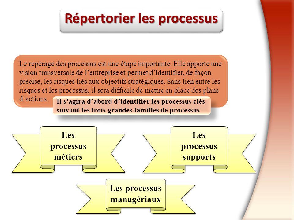 Répertorier les processus