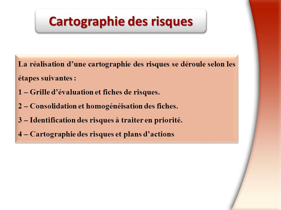 Iso 31000 swot cartographie ppt video online t l charger - Grille d evaluation des risques psychosociaux ...