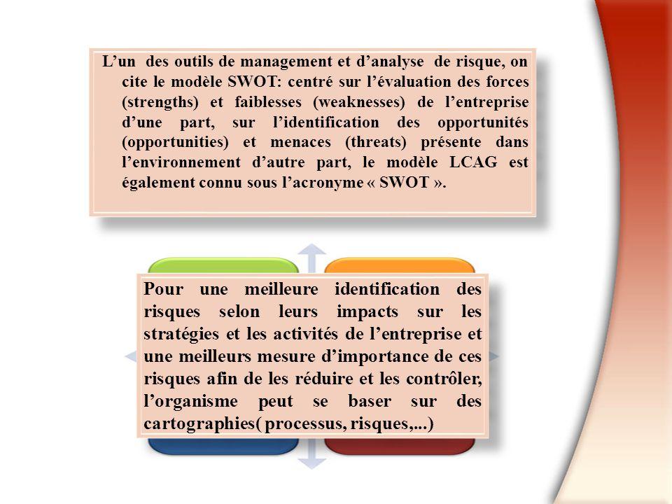 L'un des outils de management et d'analyse de risque, on cite le modèle SWOT: centré sur l'évaluation des forces (strengths) et faiblesses (weaknesses) de l'entreprise d'une part, sur l'identification des opportunités (opportunities) et menaces (threats) présente dans l'environnement d'autre part, le modèle LCAG est également connu sous l'acronyme « SWOT ».