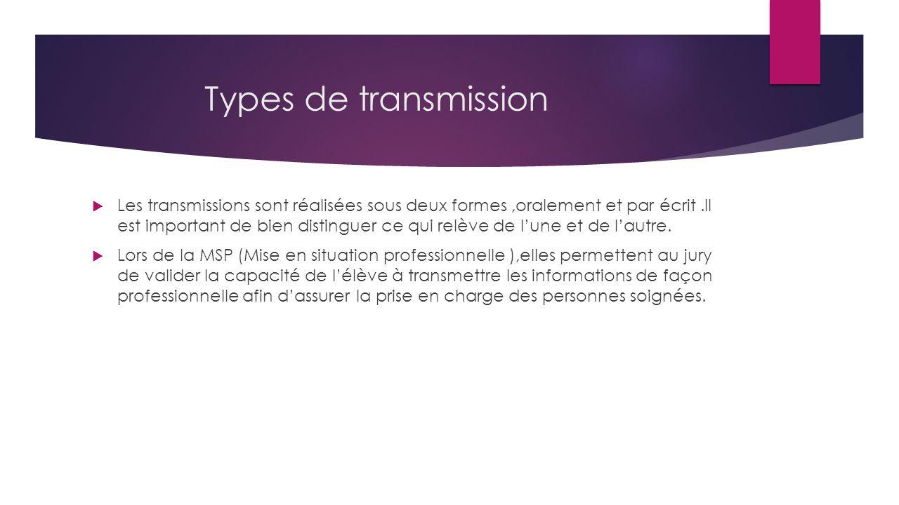 Types de transmission