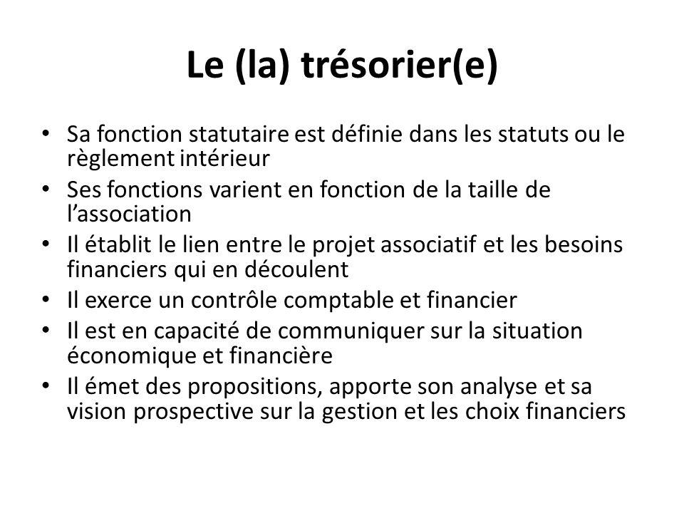 L association loi 1901 les statuts ppt video online for Exemple reglement interieur association