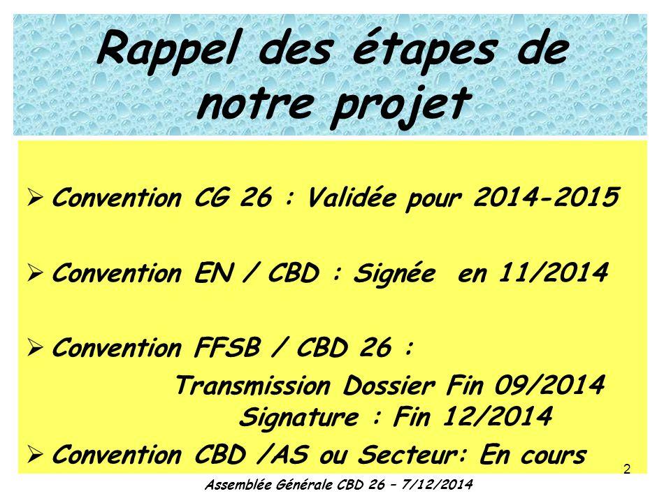 Rappel des étapes de notre projet