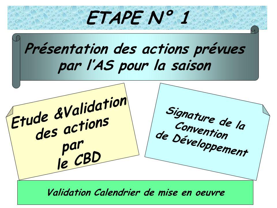 ETAPE N° 1 Présentation des actions prévues par l'AS pour la saison