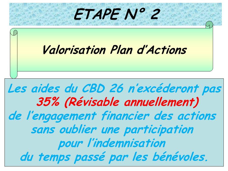 ETAPE N° 2 Valorisation Plan d'Actions