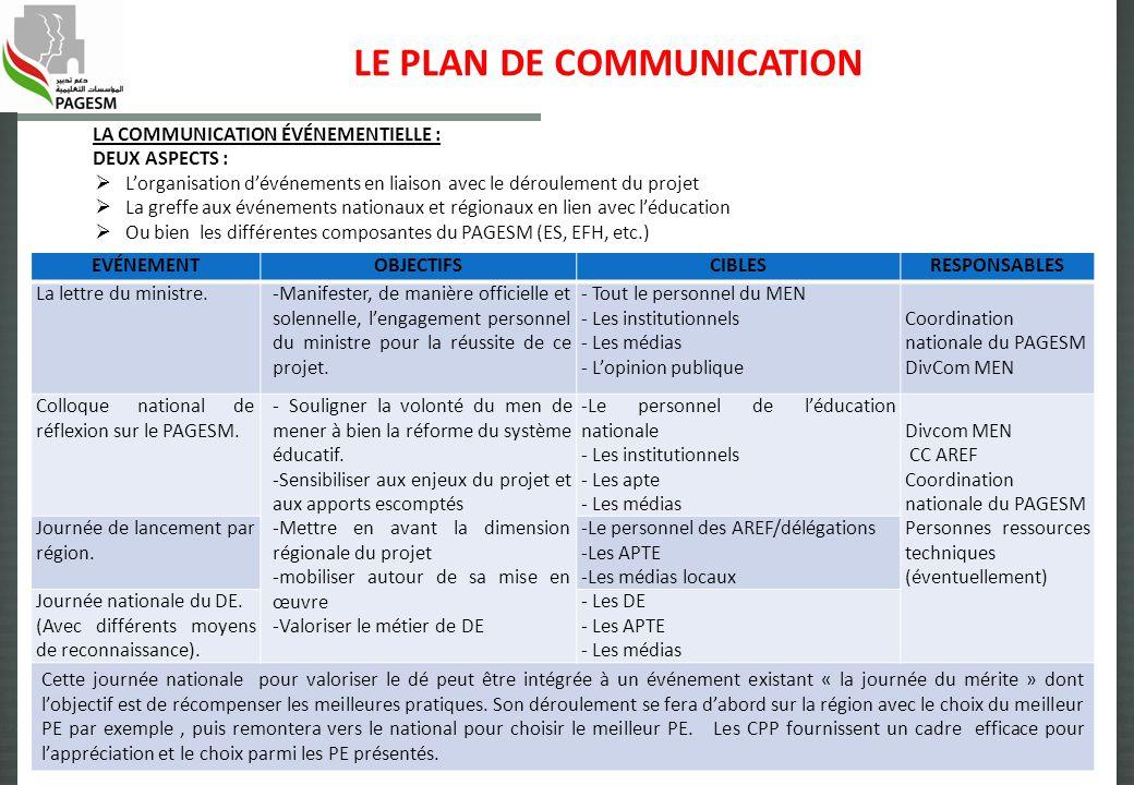 Exemple plan de communication pdf for Projet de plan