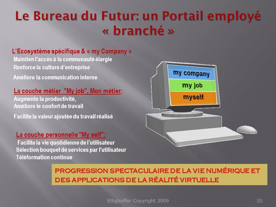 Le Bureau du Futur: un Portail employé « branché »