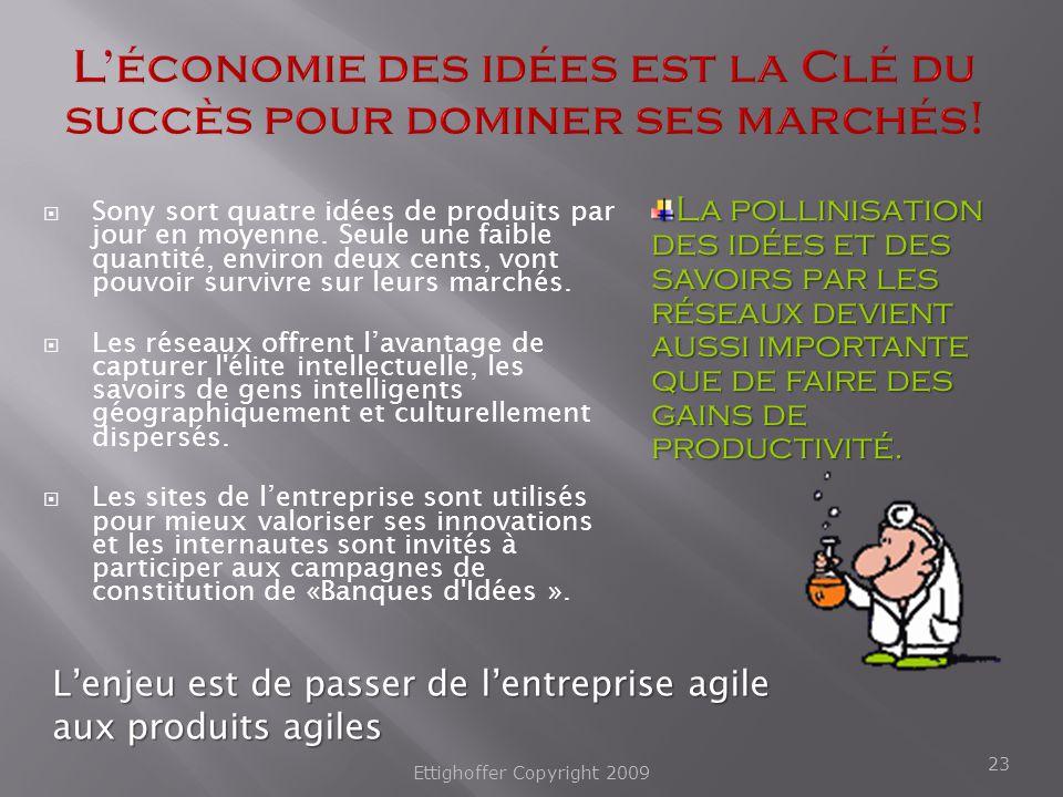 L'économie des idées est la Clé du succès pour dominer ses marchés!