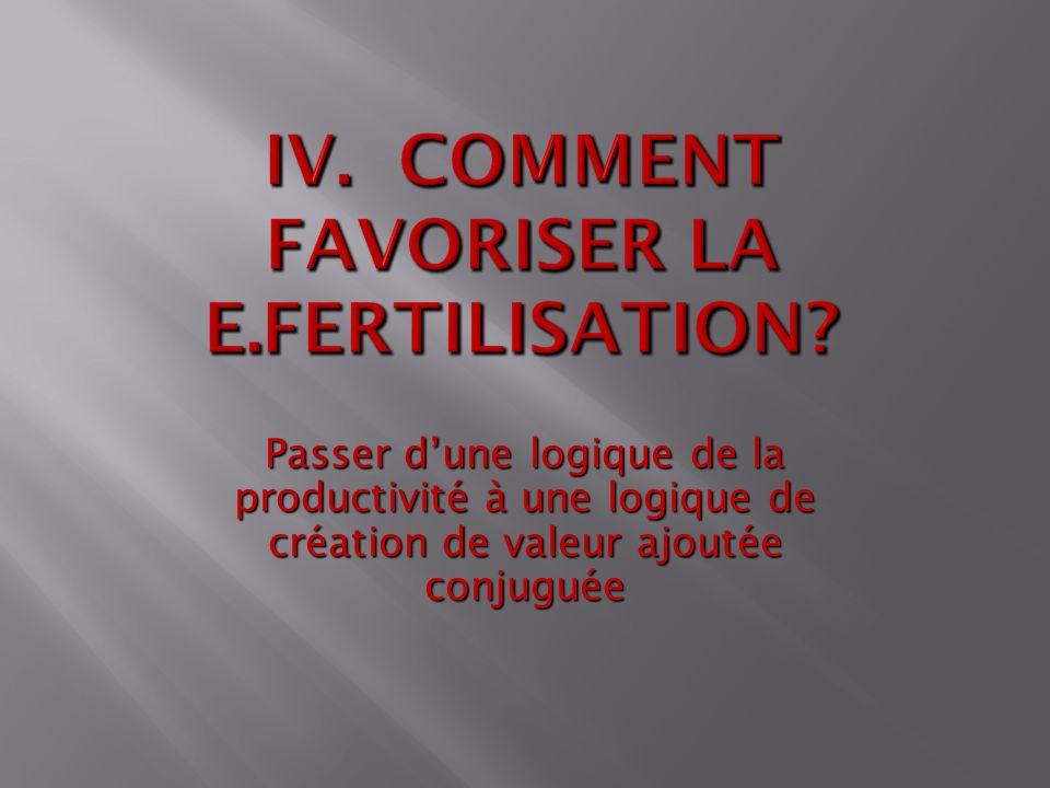 IV. Comment favoriser la e.fertilisation