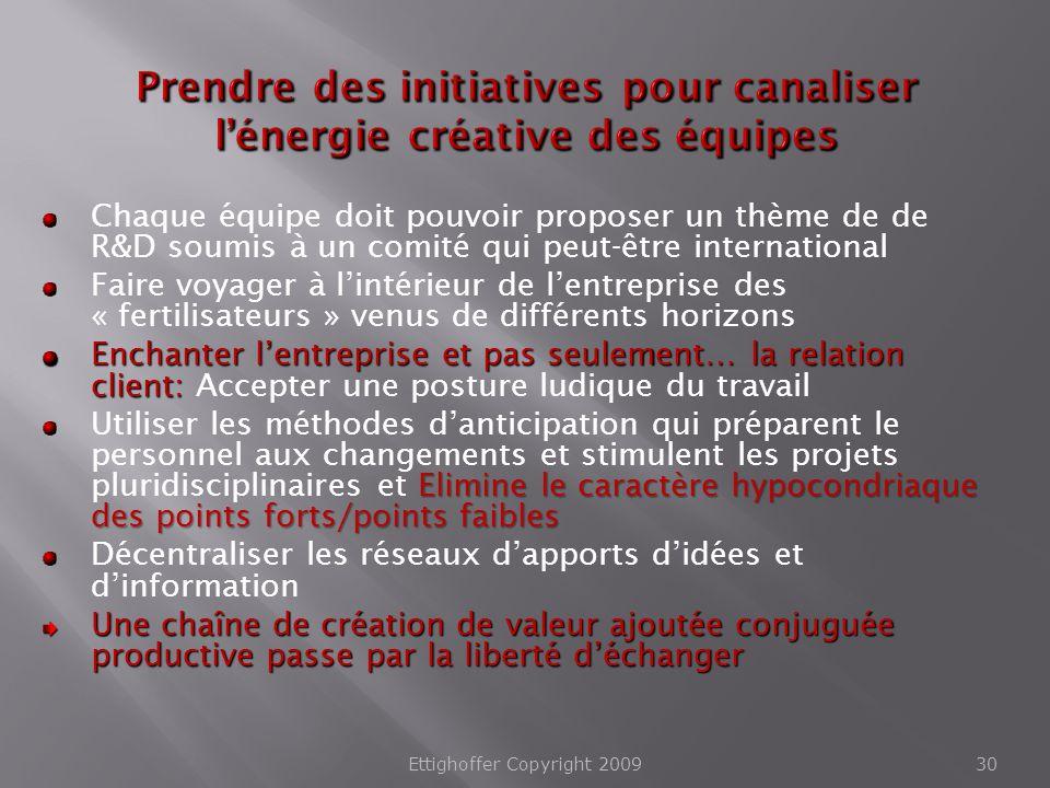 Prendre des initiatives pour canaliser l'énergie créative des équipes