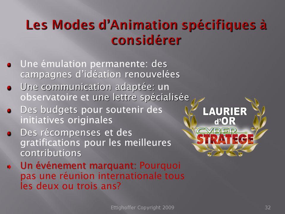 Les Modes d'Animation spécifiques à considérer