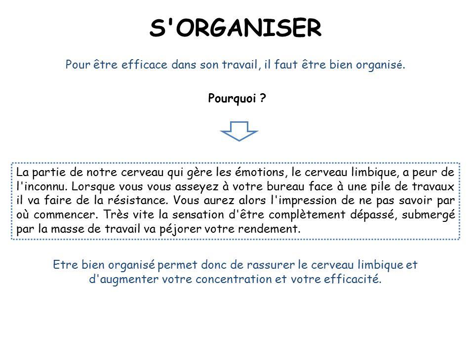 Pour être efficace dans son travail, il faut être bien organisé.