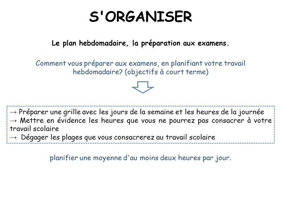 Le plan hebdomadaire, la préparation aux examens.