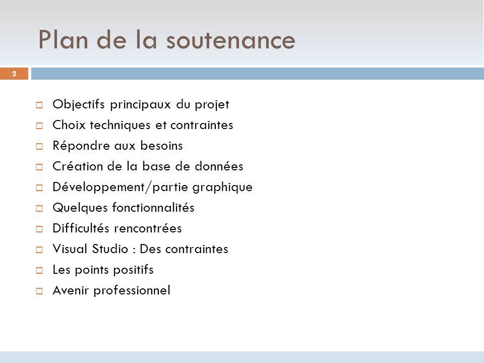 Exemple de présentation orale