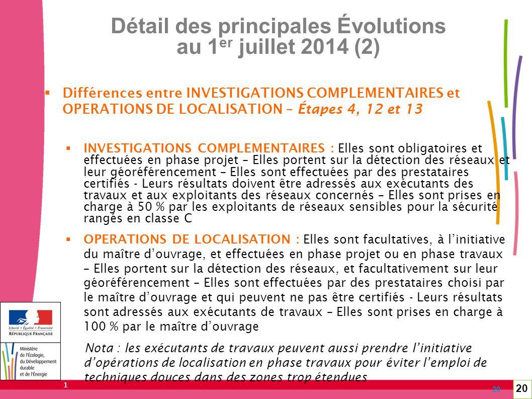 Observatoire dt dict aquitaine ppt video online t l charger - Difference entre maitre d oeuvre et maitre d ouvrage ...