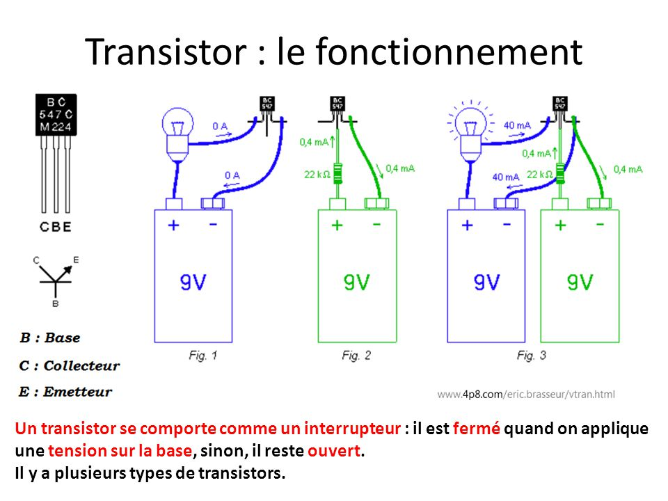 Informatique la r volution num rique ppt t l charger for Transistor fonctionnement