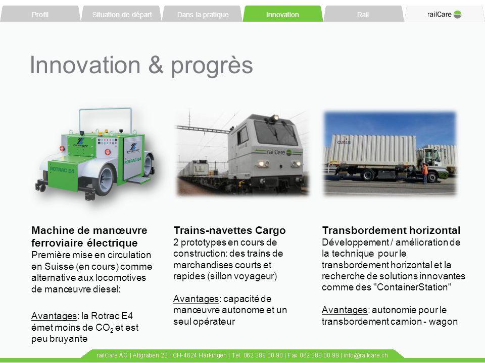 Profil Situation de départ. Dans la pratique. Innovation. Rail. Innovation & progrès.