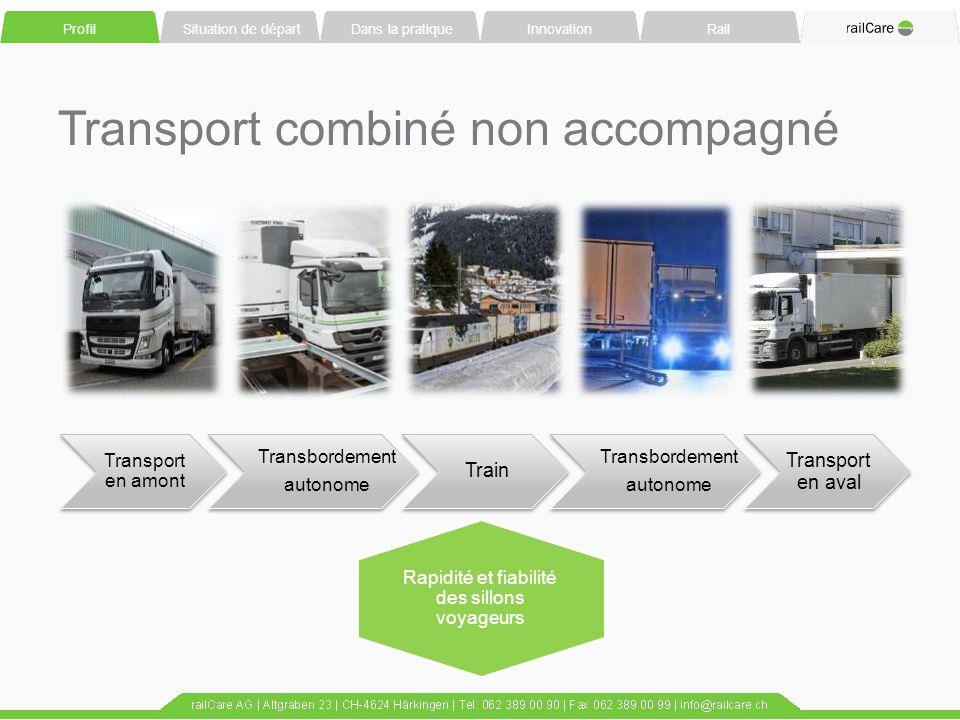 Transport combiné non accompagné