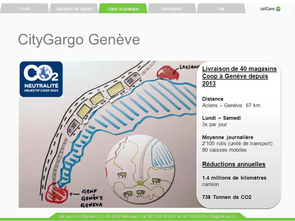 CityGargo Genève Livraison de 40 magasins Coop à Genève depuis 2013