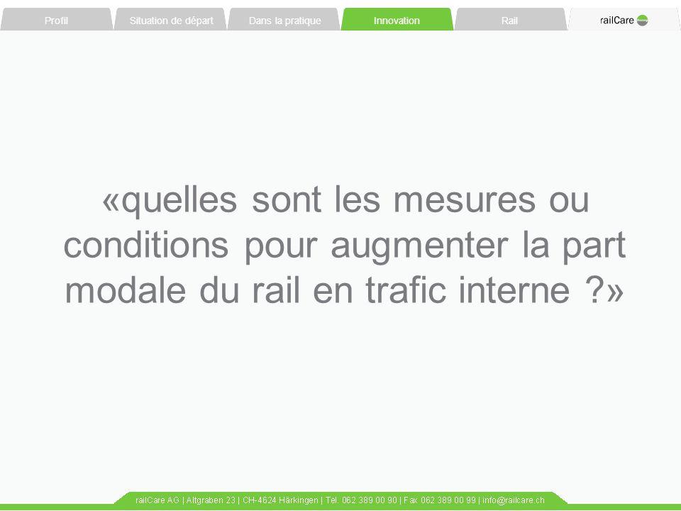 Profil Situation de départ. Dans la pratique. Innovation. Rail.