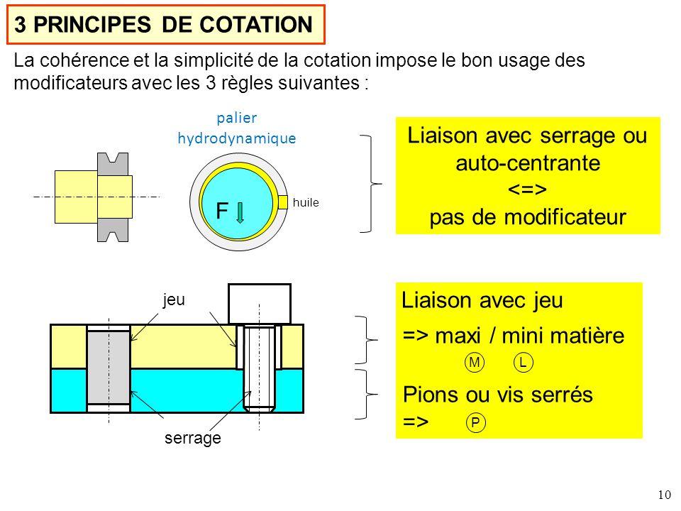 Liaison avec serrage ou auto-centrante <=> pas de modificateur